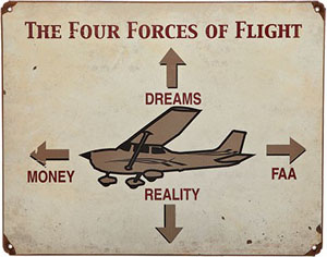 4 Real Forces